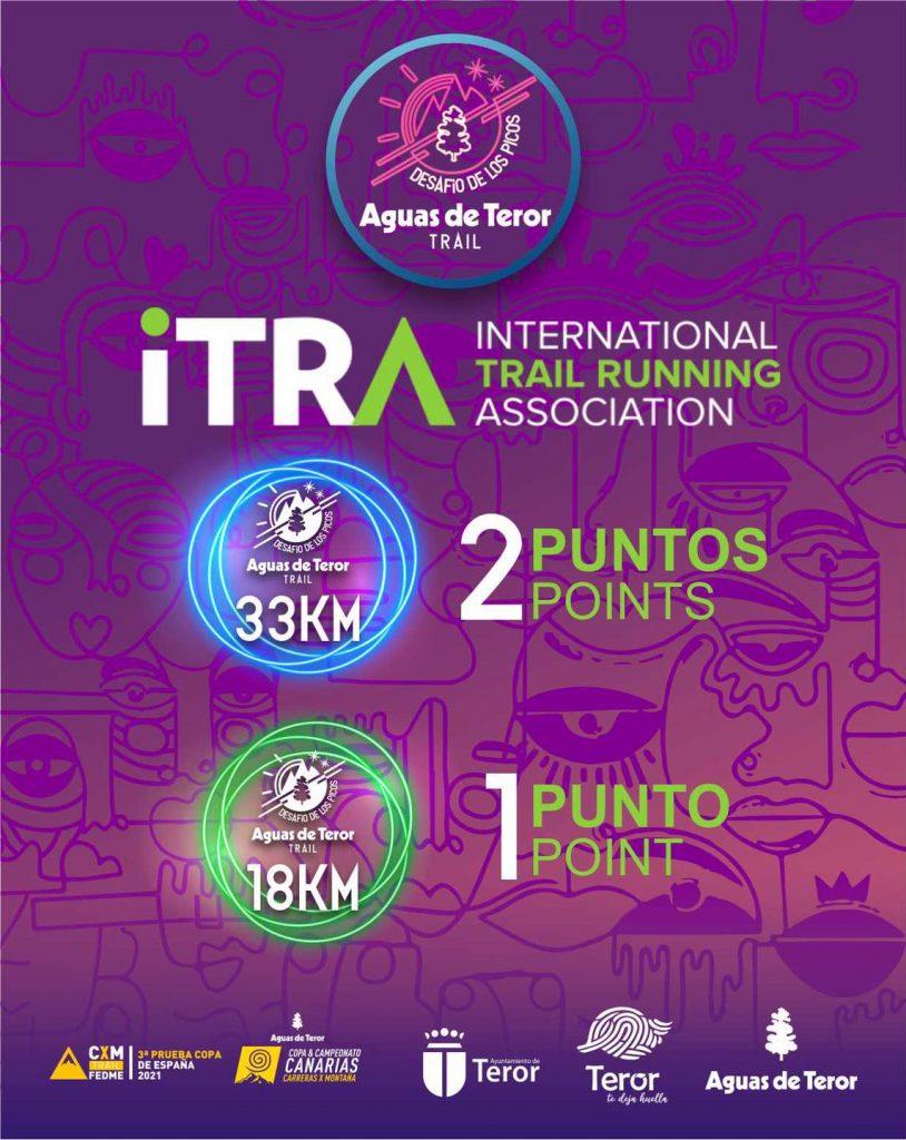 INTERNATIONAL TRAIL RUNNING ASSOCIATION (ITRA)
